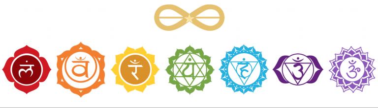 Cápsula de Consciencia – Alineación de Chakras